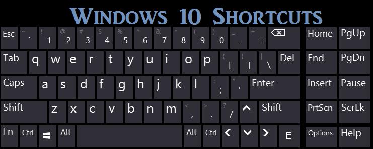 Windows 10 Shortcut